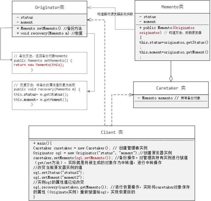 备忘录模式UML类图